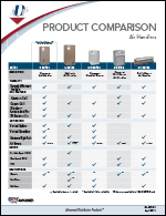 Air Handlers Product Comparison