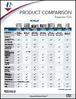 Evaporator Coils Product Comparison