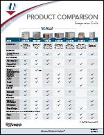 Evaporator Coils Product Comparison