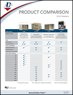 Unit Heaters Product Comparison