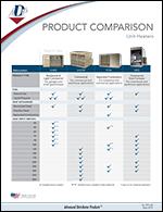 Unit Heaters Product Comparison